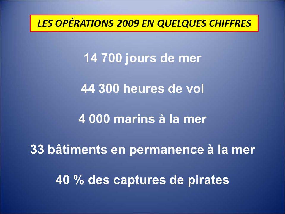 LES OPÉRATIONS 2009 EN QUELQUES CHIFFRES 14 700 jours de mer 44 300 heures de vol 4 000 marins à la mer 33 bâtiments en permanence à la mer 40 % des c