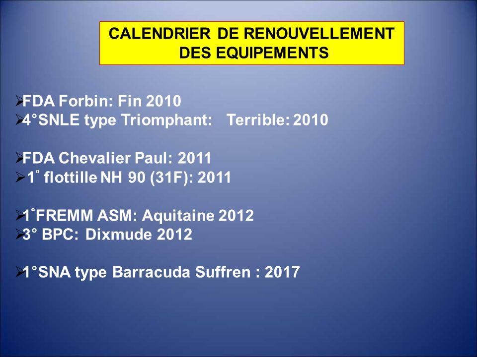 CALENDRIER DE RENOUVELLEMENT DES EQUIPEMENTS FDA Forbin: Fin 2010 4°SNLE type Triomphant: Terrible: 2010 FDA Chevalier Paul: 2011 1 ° flottille NH 90