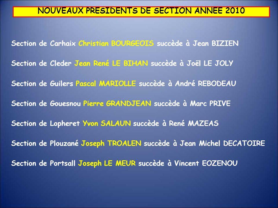 NOUVEAUX PRESIDENTS DE SECTION ANNEE 2010 Section de Carhaix Christian BOURGEOIS succède à Jean BIZIEN Section de Cleder Jean René LE BIHAN succède à