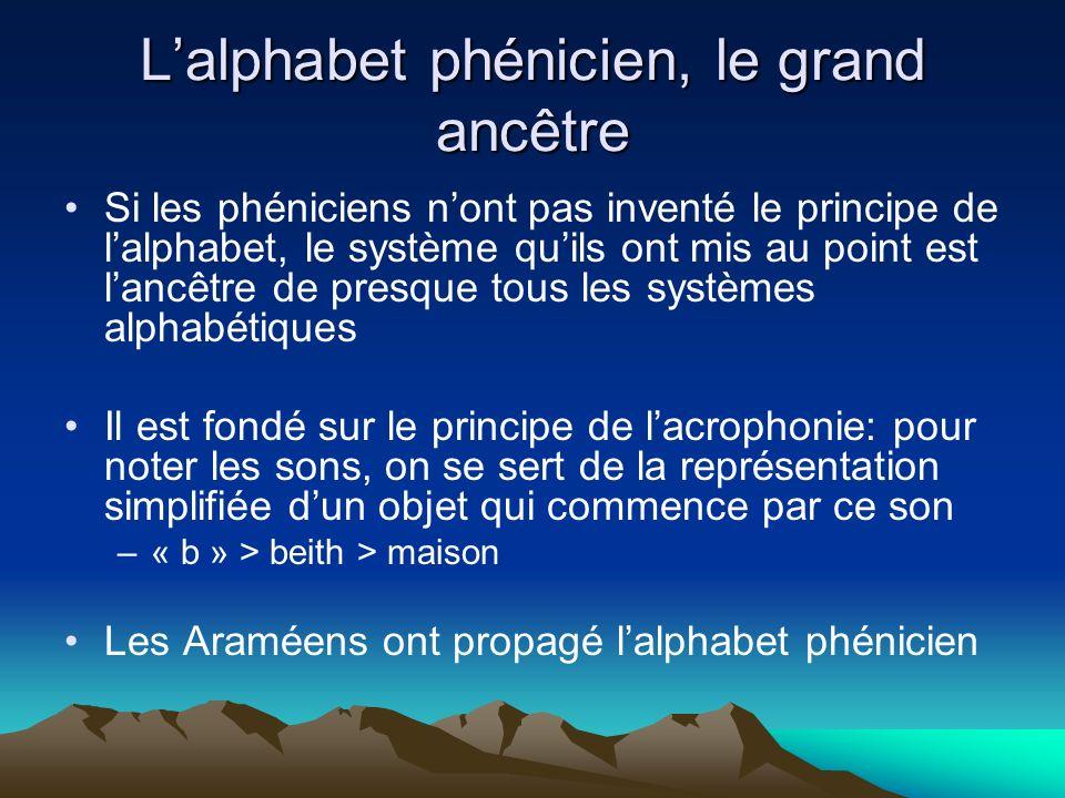 Lalphabet phénicien, le grand ancêtre Si les phéniciens nont pas inventé le principe de lalphabet, le système quils ont mis au point est lancêtre de p