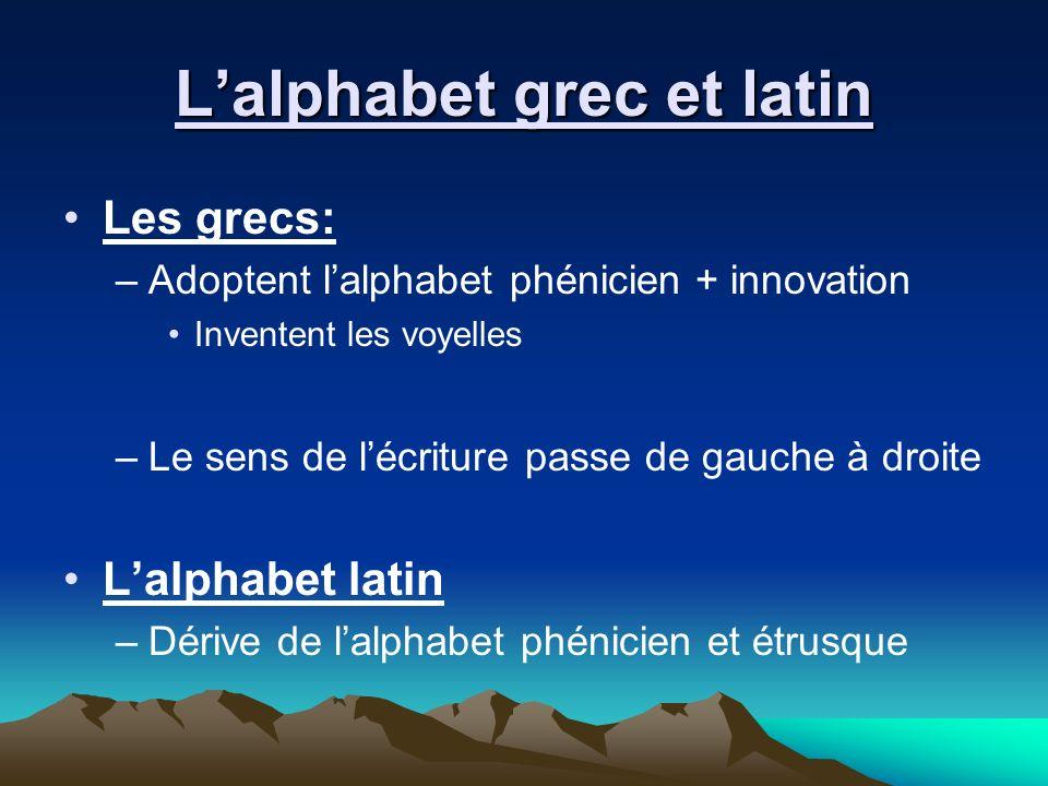 Lalphabet grec et latin Les grecs: –Adoptent lalphabet phénicien + innovation Inventent les voyelles –Le sens de lécriture passe de gauche à droite La