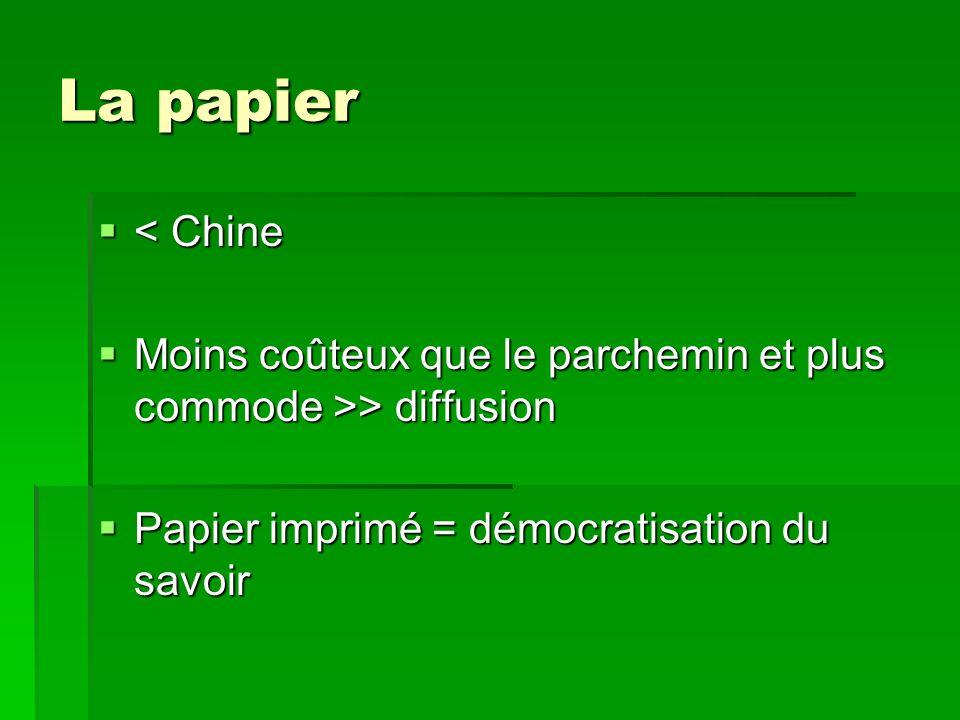 La papier < Chine < Chine Moins coûteux que le parchemin et plus commode >> diffusion Moins coûteux que le parchemin et plus commode >> diffusion Papi
