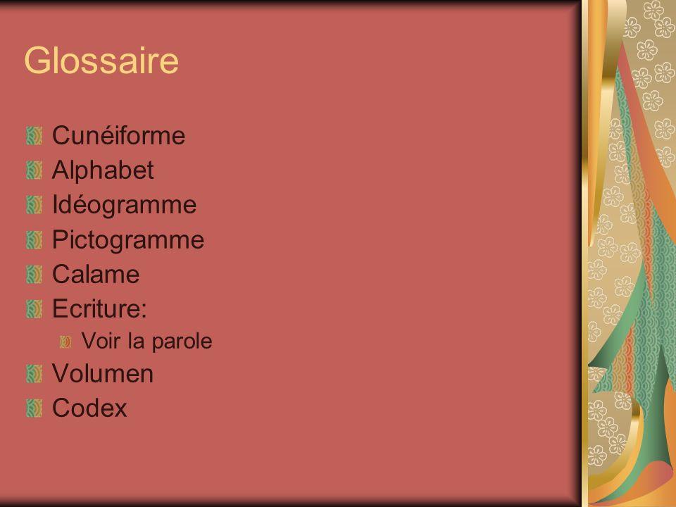 Glossaire Cunéiforme Alphabet Idéogramme Pictogramme Calame Ecriture: Voir la parole Volumen Codex