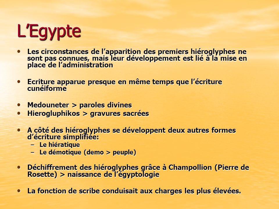 LEgypte Les circonstances de lapparition des premiers hiéroglyphes ne sont pas connues, mais leur développement est lié à la mise en place de ladminis