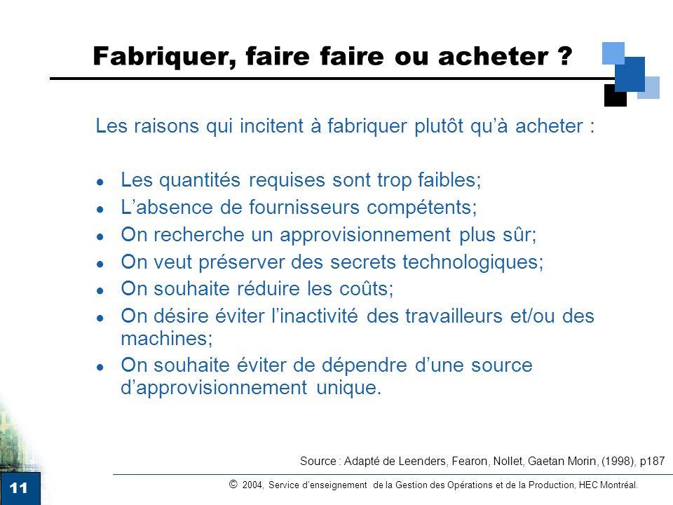 11 © 2004, Service denseignement de la Gestion des Opérations et de la Production, HEC Montréal. Fabriquer, faire faire ou acheter ? Les raisons qui i