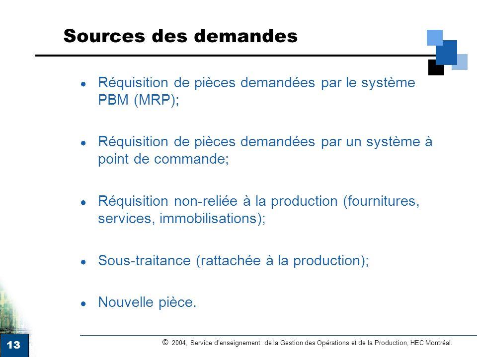 13 © 2004, Service denseignement de la Gestion des Opérations et de la Production, HEC Montréal. Sources des demandes Réquisition de pièces demandées