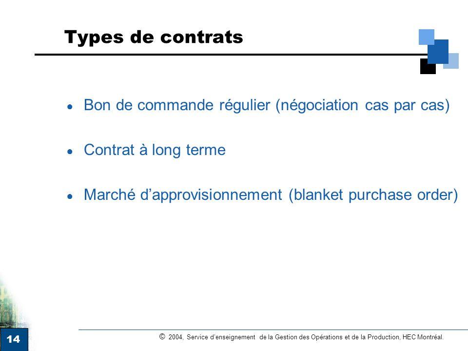 14 © 2004, Service denseignement de la Gestion des Opérations et de la Production, HEC Montréal. Types de contrats Bon de commande régulier (négociati