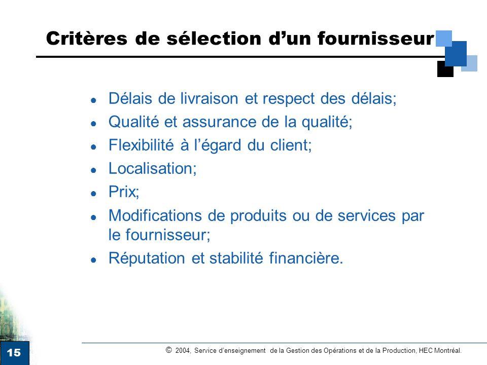 15 © 2004, Service denseignement de la Gestion des Opérations et de la Production, HEC Montréal. Critères de sélection dun fournisseur Délais de livra