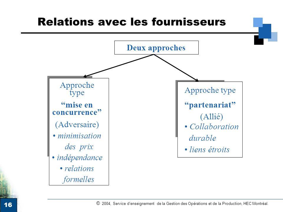 16 © 2004, Service denseignement de la Gestion des Opérations et de la Production, HEC Montréal. Relations avec les fournisseurs Deux approches Approc