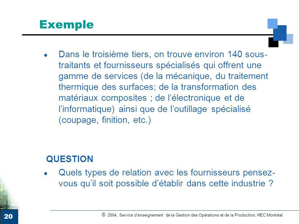 20 © 2004, Service denseignement de la Gestion des Opérations et de la Production, HEC Montréal. Exemple Dans le troisième tiers, on trouve environ 14