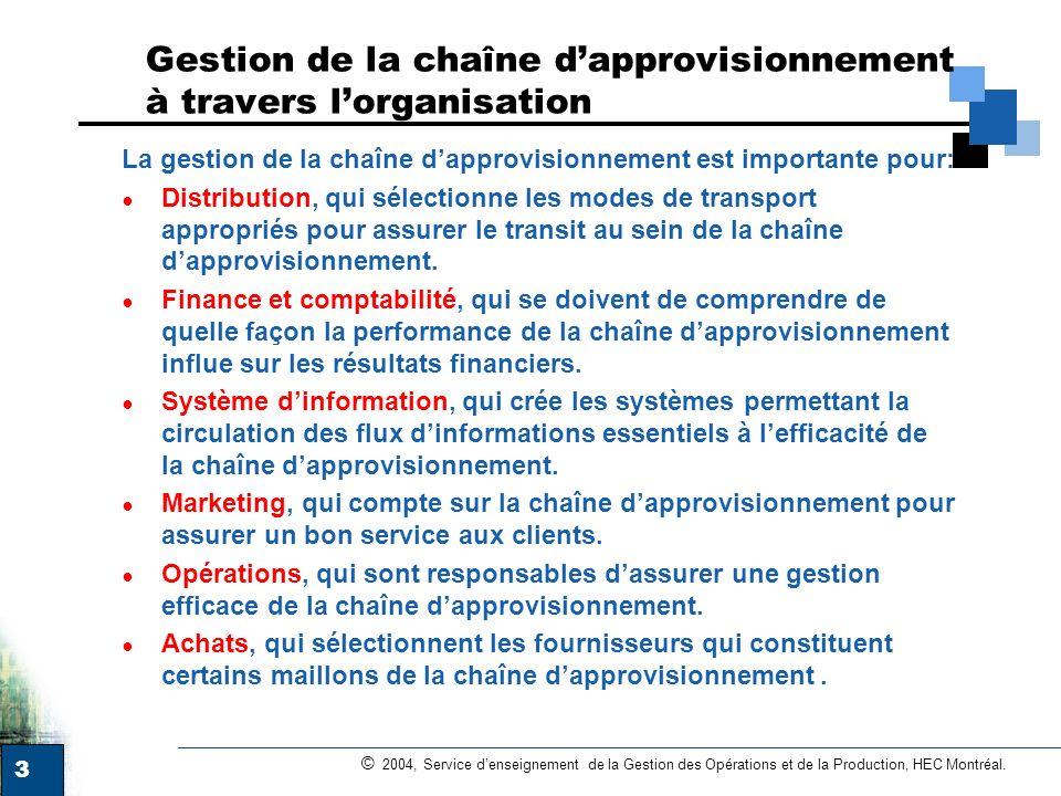 3 © 2004, Service denseignement de la Gestion des Opérations et de la Production, HEC Montréal. Gestion de la chaîne dapprovisionnement à travers lorg