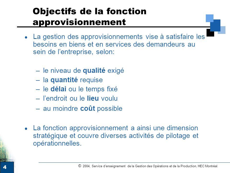 4 © 2004, Service denseignement de la Gestion des Opérations et de la Production, HEC Montréal. Objectifs de la fonction approvisionnement La gestion