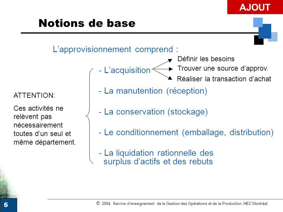 5 © 2004, Service denseignement de la Gestion des Opérations et de la Production, HEC Montréal. Notions de base Lapprovisionnement comprend : - Lacqui