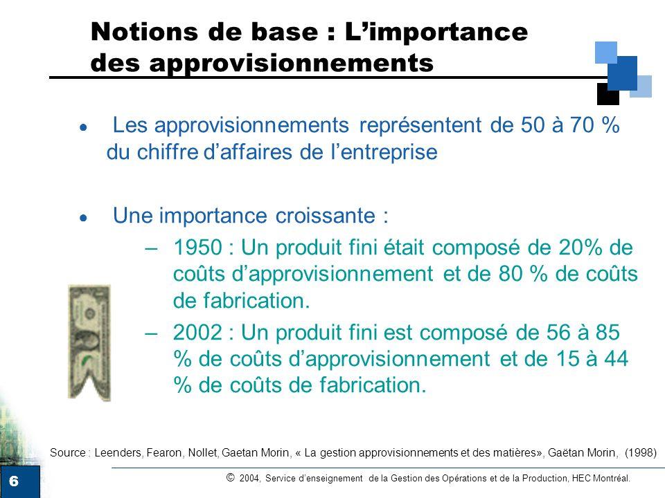6 © 2004, Service denseignement de la Gestion des Opérations et de la Production, HEC Montréal. Notions de base : Limportance des approvisionnements L