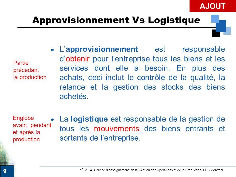 9 © 2004, Service denseignement de la Gestion des Opérations et de la Production, HEC Montréal. Approvisionnement Vs Logistique Lapprovisionnement est