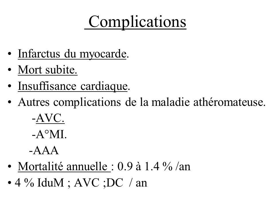 Complications Infarctus du myocarde. Mort subite. Insuffisance cardiaque. Autres complications de la maladie athéromateuse. -AVC. -A°MI. -AAA Mortalit
