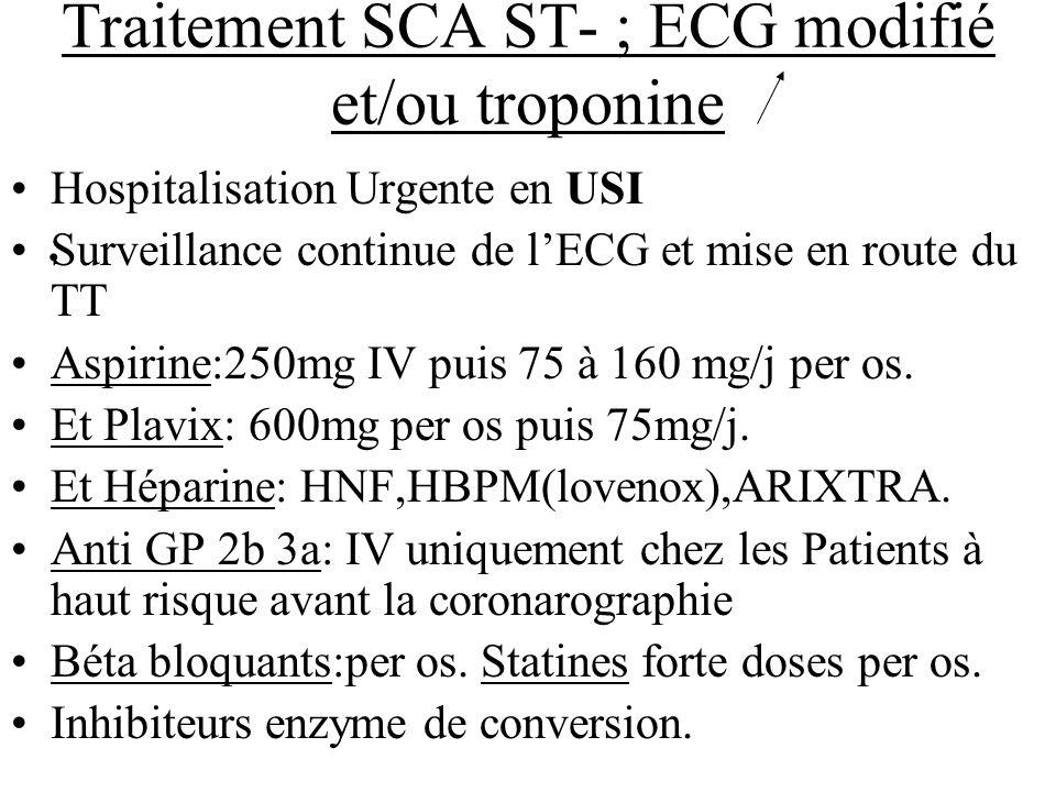 Traitement SCA ST- ; ECG modifié et/ou troponine Hospitalisation Urgente en USI Surveillance continue de lECG et mise en route du TT Aspirine:250mg IV