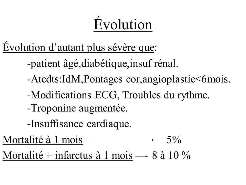 Évolution Évolution dautant plus sévère que: -patient âgé,diabétique,insuf rénal. -Atcdts:IdM,Pontages cor,angioplastie<6mois. -Modifications ECG, Tro