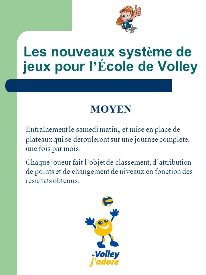 Les nouveaux syst è me de jeux pour l É cole de Volley Changements de grades: Les changements de grades sont des changement de niveaux techniques.