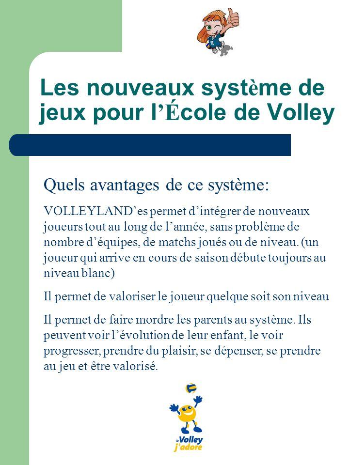 Les nouveaux syst è me de jeux pour l É cole de Volley Quels avantages de ce système: VOLLEYLANDes permet dintégrer de nouveaux joueurs tout au long d