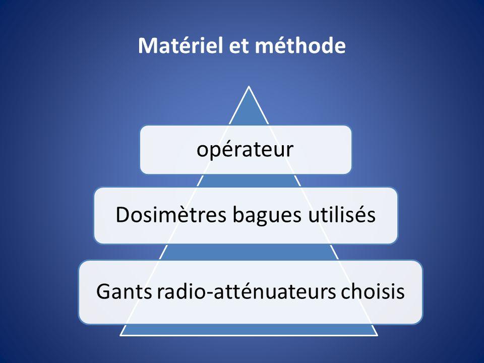 Matériel et méthode opérateur Dosimètres bagues utilisés Gants radio-atténuateurs choisis