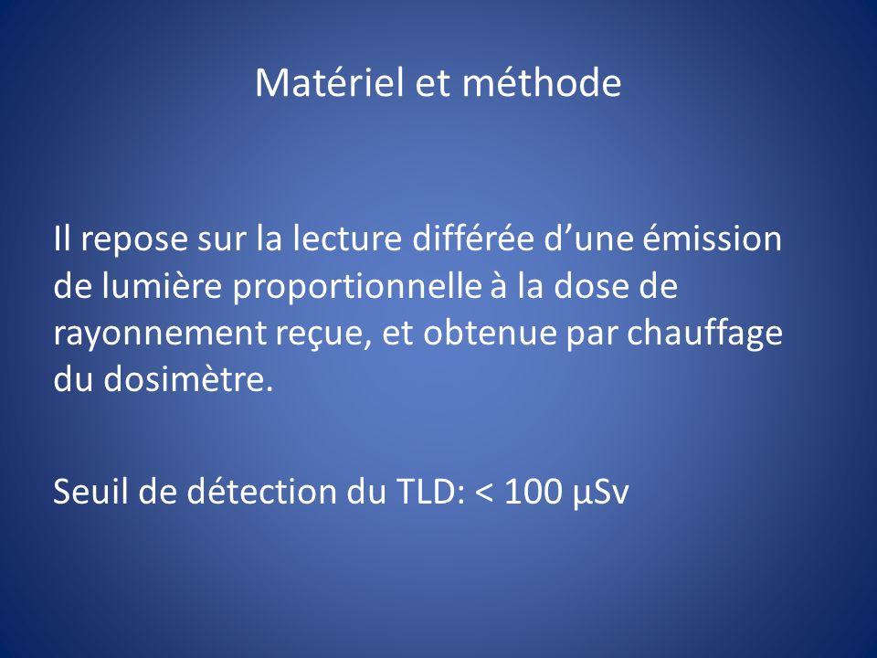 Matériel et méthode Il repose sur la lecture différée dune émission de lumière proportionnelle à la dose de rayonnement reçue, et obtenue par chauffage du dosimètre.