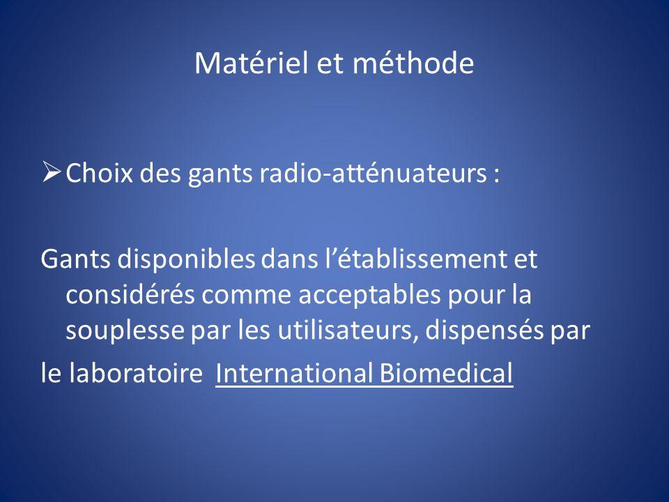 Matériel et méthode Choix des gants radio-atténuateurs : Gants disponibles dans létablissement et considérés comme acceptables pour la souplesse par les utilisateurs, dispensés par le laboratoire International Biomedical