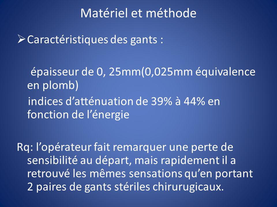 Matériel et méthode Caractéristiques des gants : épaisseur de 0, 25mm(0,025mm équivalence en plomb) indices datténuation de 39% à 44% en fonction de l