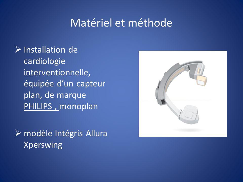 Matériel et méthode Installation de cardiologie interventionnelle, équipée dun capteur plan, de marque PHILIPS, monoplan modèle Intégris Allura Xperswing