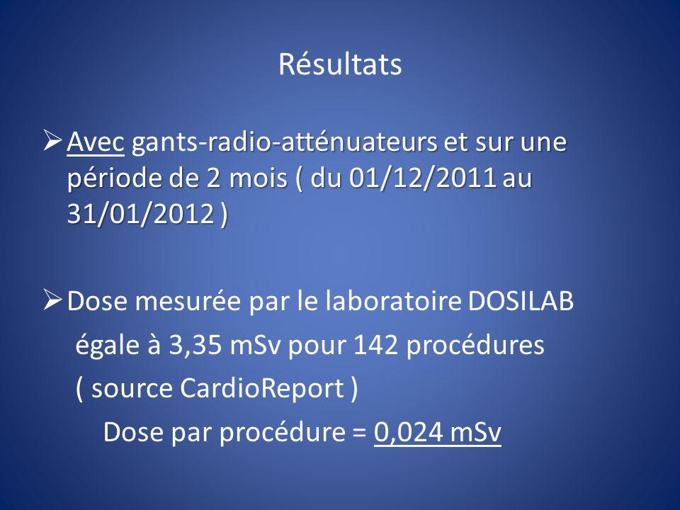 Résultats radio-atténuateurs et sur une période de 2 mois ( du 01/12/2011 au 31/01/2012 ) Avec gants-radio-atténuateurs et sur une période de 2 mois (