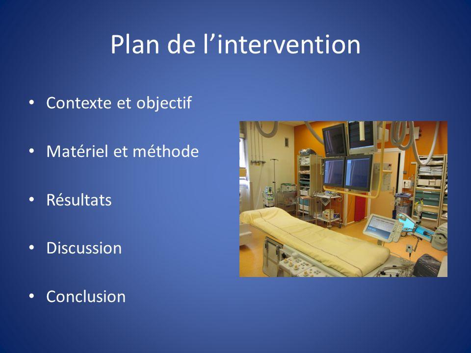 Plan de lintervention Contexte et objectif Matériel et méthode Résultats Discussion Conclusion