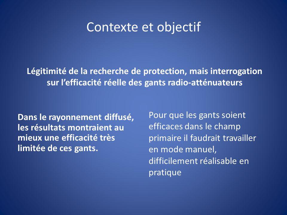 Contexte et objectif Légitimité de la recherche de protection, mais interrogation sur lefficacité réelle des gants radio-atténuateurs Dans le rayonnem