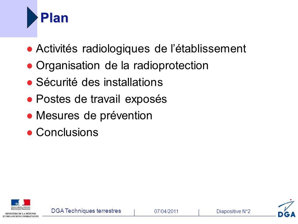 07/04/2011Diapositive N°2 DGA Techniques terrestres Plan Activités radiologiques de létablissement Organisation de la radioprotection Sécurité des ins