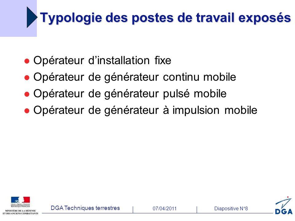 07/04/2011Diapositive N°8 DGA Techniques terrestres Typologie des postes de travail exposés Opérateur dinstallation fixe Opérateur de générateur conti