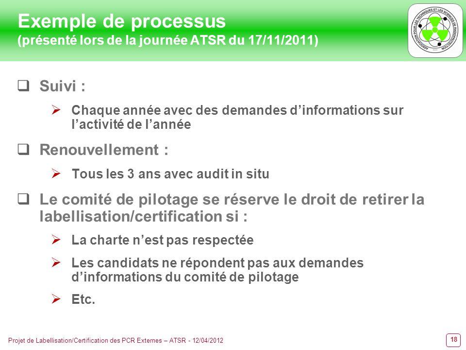 18 Projet de Labellisation/Certification des PCR Externes – ATSR - 12/04/2012 Suivi : Chaque année avec des demandes dinformations sur lactivité de la
