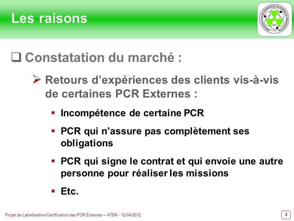 2 Projet de Labellisation/Certification des PCR Externes – ATSR - 12/04/2012 Les raisons Constatation du marché : Retours dexpériences des clients vis