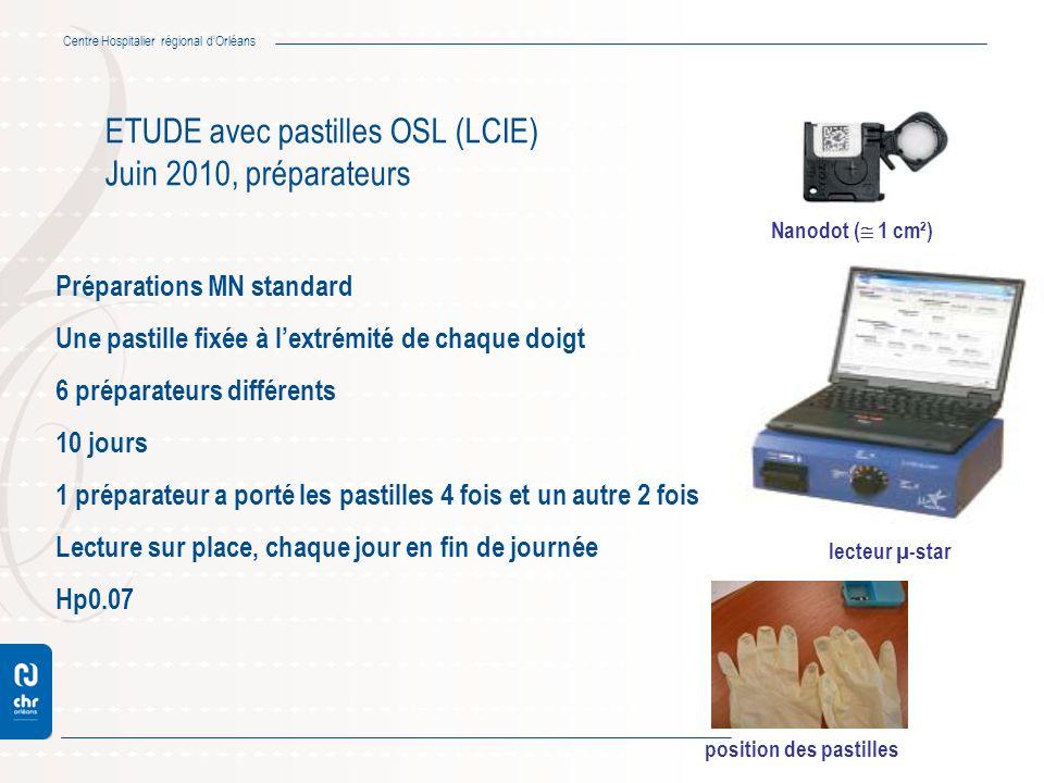 Centre Hospitalier régional dOrléans ETUDE avec pastilles OSL (LCIE) Juin 2010, préparateurs Préparations MN standard Une pastille fixée à lextrémité