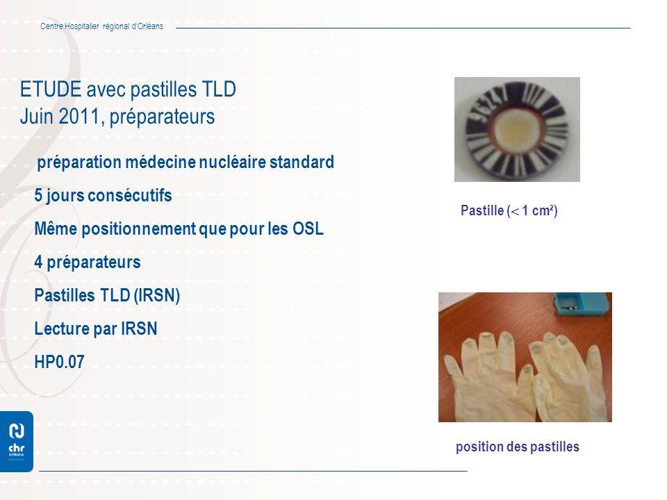 Centre Hospitalier régional dOrléans ETUDE avec pastilles TLD Juin 2011, préparateurs préparation médecine nucléaire standard 5 jours consécutifs Même