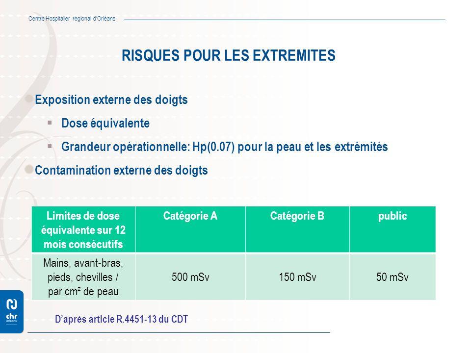 Centre Hospitalier régional dOrléans RISQUES POUR LES EXTREMITES Exposition externe des doigts Dose équivalente Grandeur opérationnelle: Hp(0.07) pour