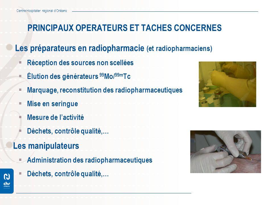 Centre Hospitalier régional dOrléans PRINCIPAUX OPERATEURS ET TACHES CONCERNES Les préparateurs en radiopharmacie (et radiopharmaciens) Réception des