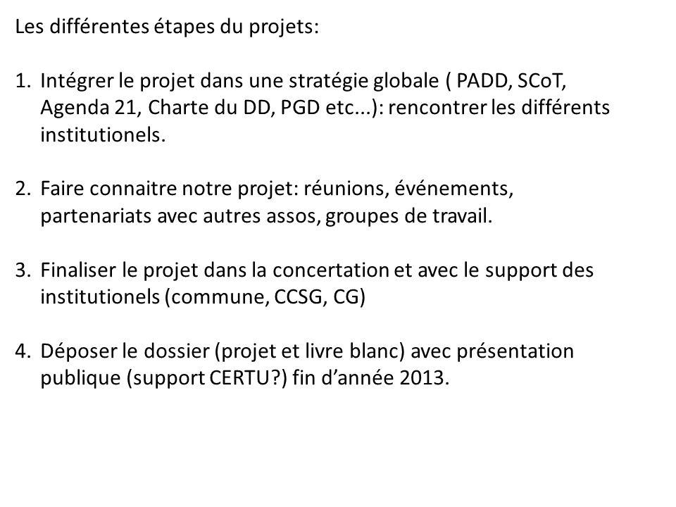 Les différentes étapes du projets: 1.Intégrer le projet dans une stratégie globale ( PADD, SCoT, Agenda 21, Charte du DD, PGD etc...): rencontrer les