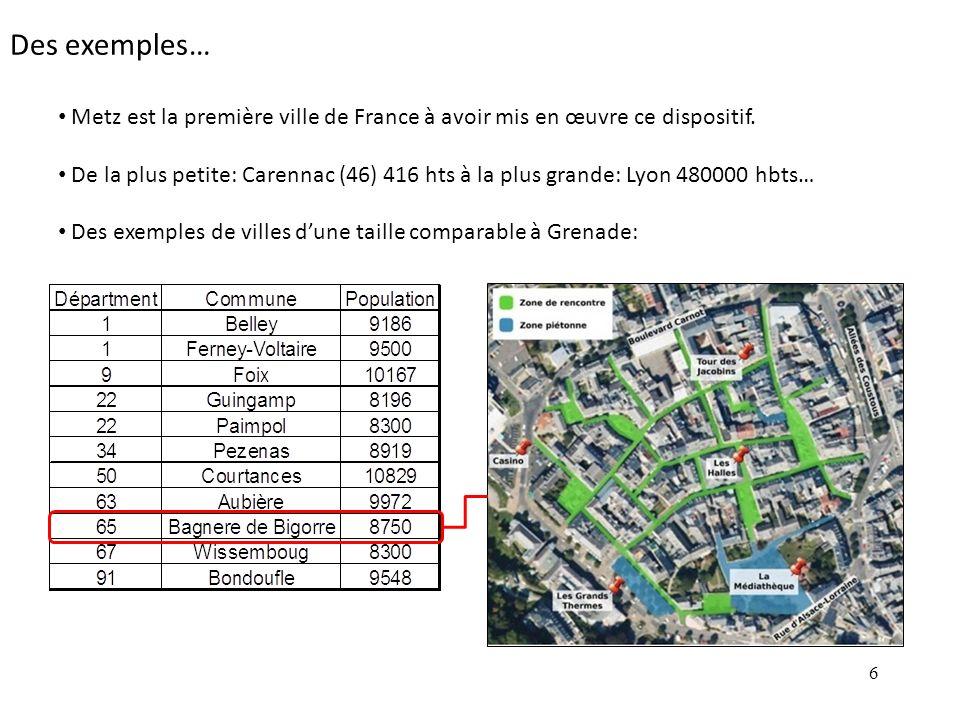 6 Des exemples… Metz est la première ville de France à avoir mis en œuvre ce dispositif. De la plus petite: Carennac (46) 416 hts à la plus grande: Ly
