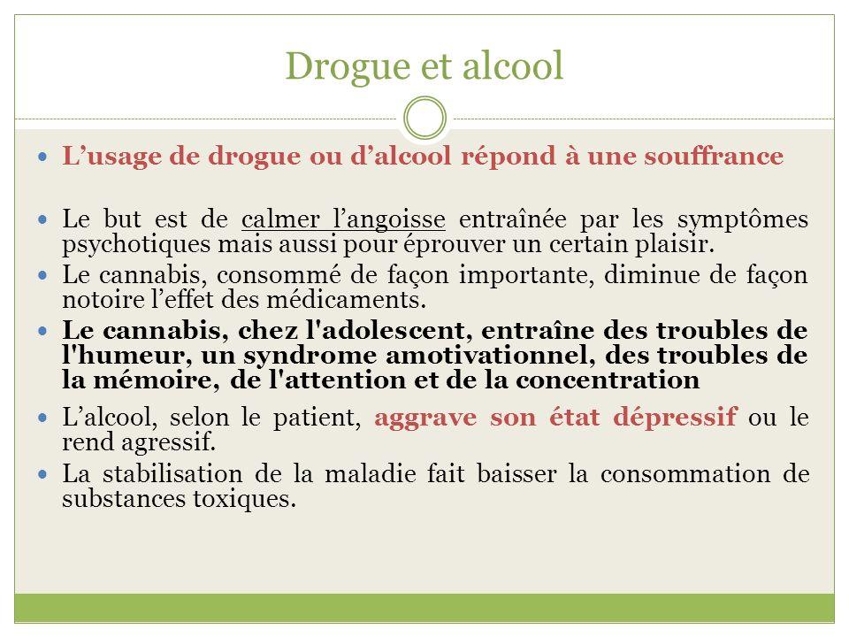 Drogue et alcool Lusage de drogue ou dalcool répond à une souffrance Le but est de calmer langoisse entraînée par les symptômes psychotiques mais auss