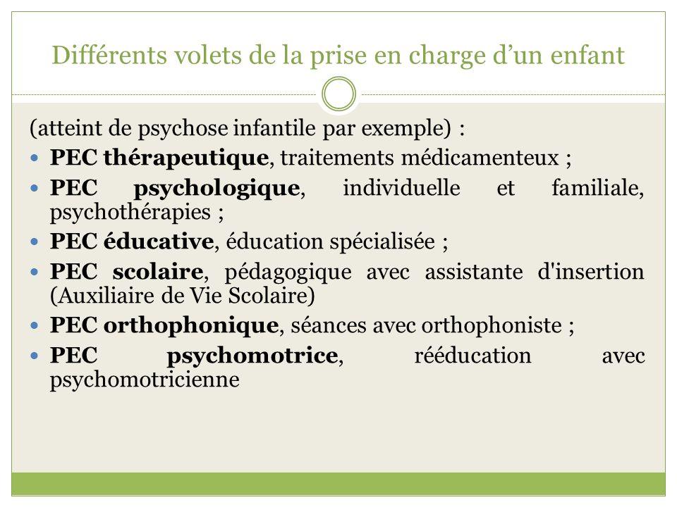 Différents volets de la prise en charge dun enfant (atteint de psychose infantile par exemple) : PEC thérapeutique, traitements médicamenteux ; PEC ps