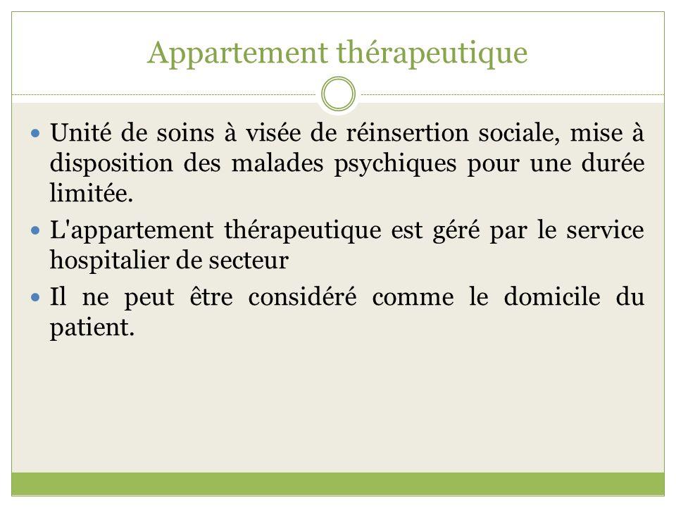 Appartement thérapeutique Unité de soins à visée de réinsertion sociale, mise à disposition des malades psychiques pour une durée limitée. L'apparteme