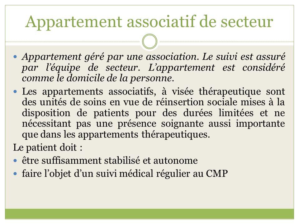 Appartement associatif de secteur Appartement géré par une association. Le suivi est assuré par léquipe de secteur. Lappartement est considéré comme l