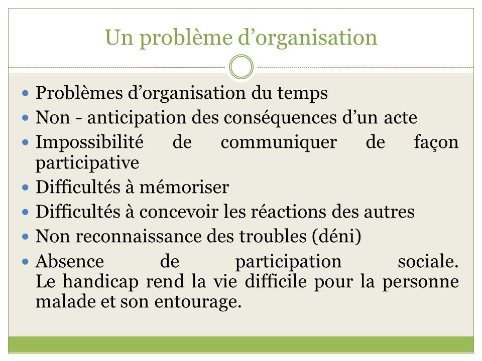 Un problème dorganisation Problèmes dorganisation du temps Non - anticipation des conséquences dun acte Impossibilité de communiquer de façon particip