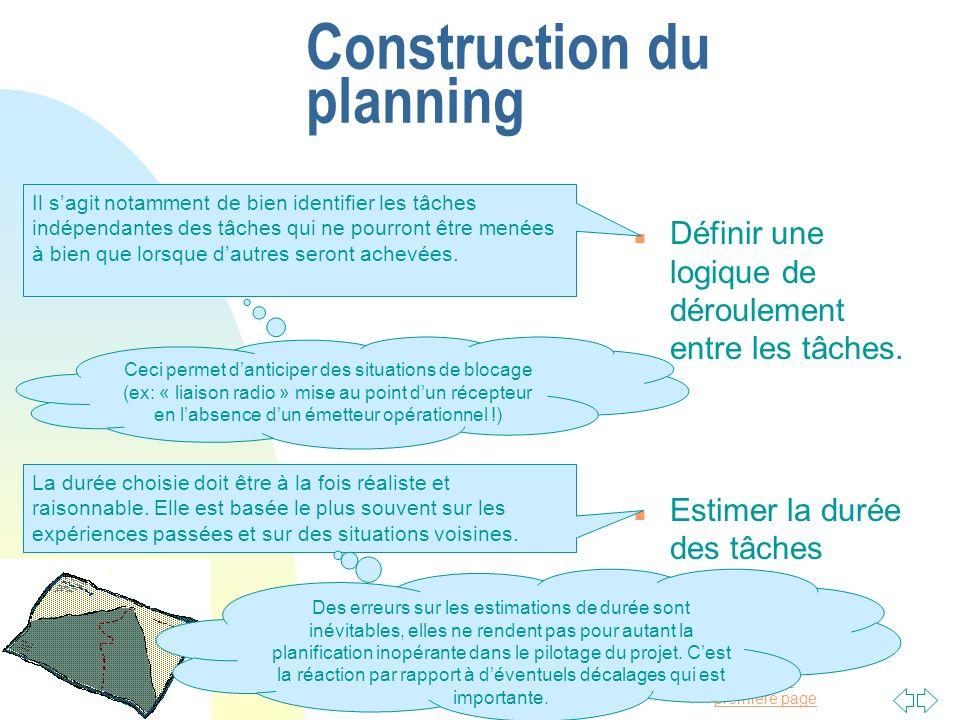 Passer à la première page Construction du planning n Définir une logique de déroulement entre les tâches. n Estimer la durée des tâches Il sagit notam