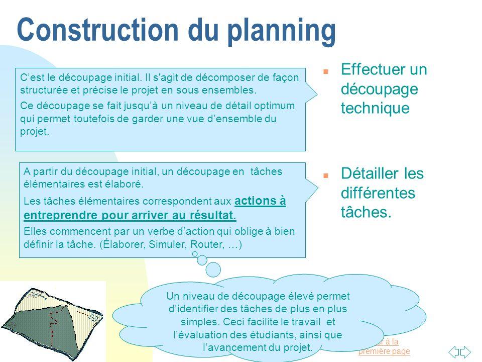 Passer à la première page Construction du planning n Effectuer un découpage technique n Détailler les différentes tâches. Cest le découpage initial. I