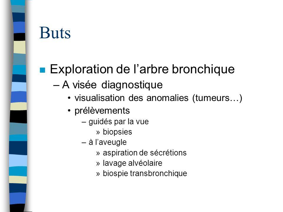 Buts n Exploration de larbre bronchique –A visée diagnostique visualisation des anomalies (tumeurs…) prélèvements –guidés par la vue »biopsies –à lave